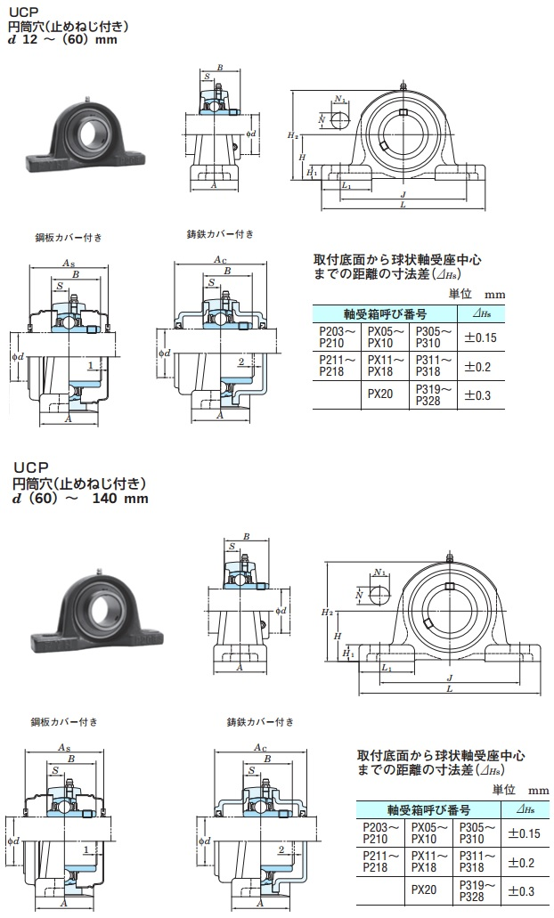 Cast Iron Pillow Block Unit UCP: related image